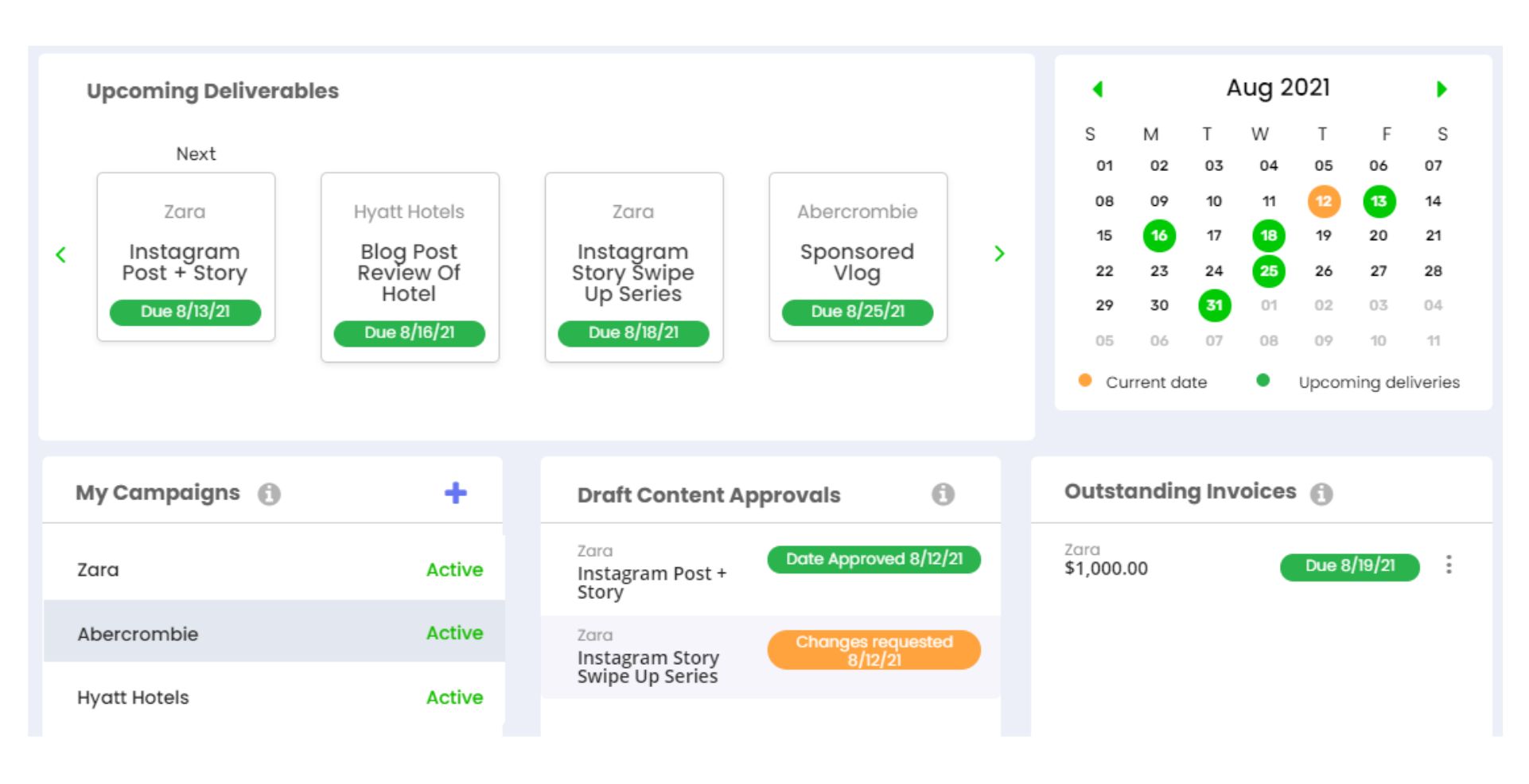 Manage Everything On One Collaborative Dashboard